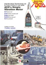 "Vibration Level Meter ""TYPE 3233"""